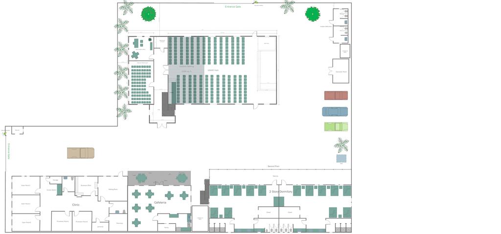 Draft of Future Campus